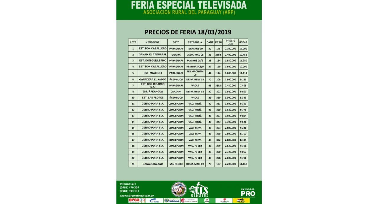 Precios Feria 18/03/2019
