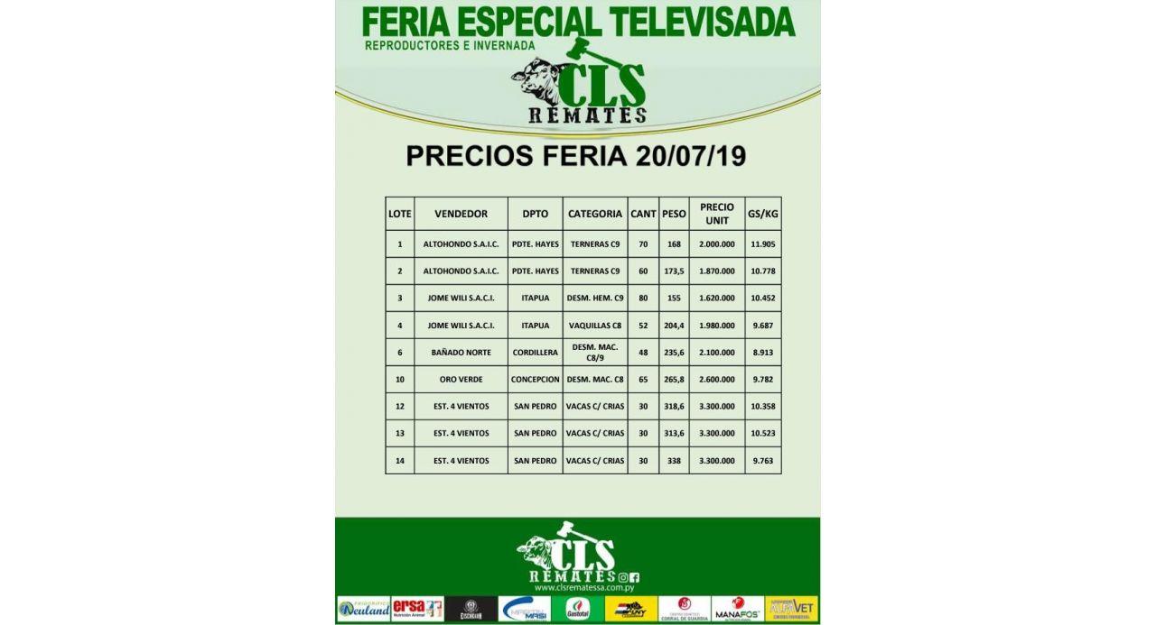Precios Feria 20/07/2019
