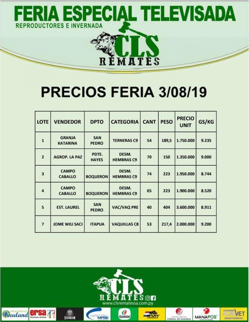Precios Feria 3/08/2019