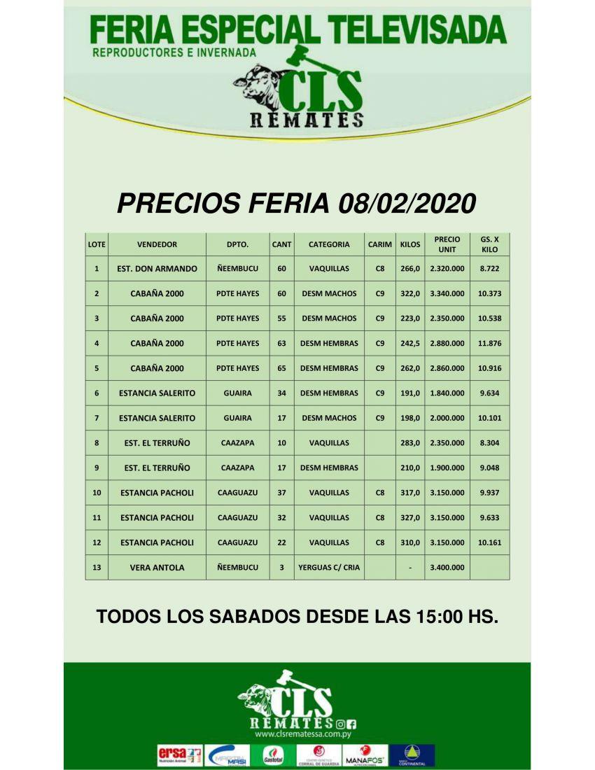 Precio de Feria  08/02/2020