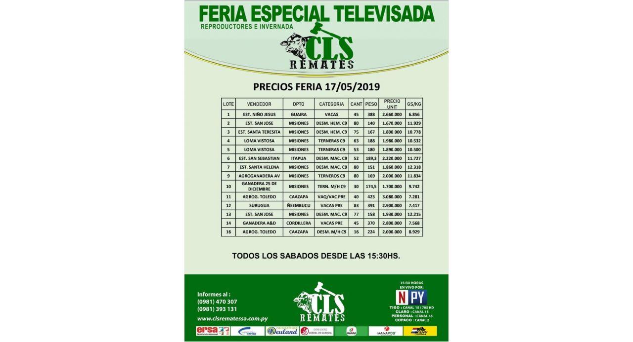 Precios Feria 17/05/2019