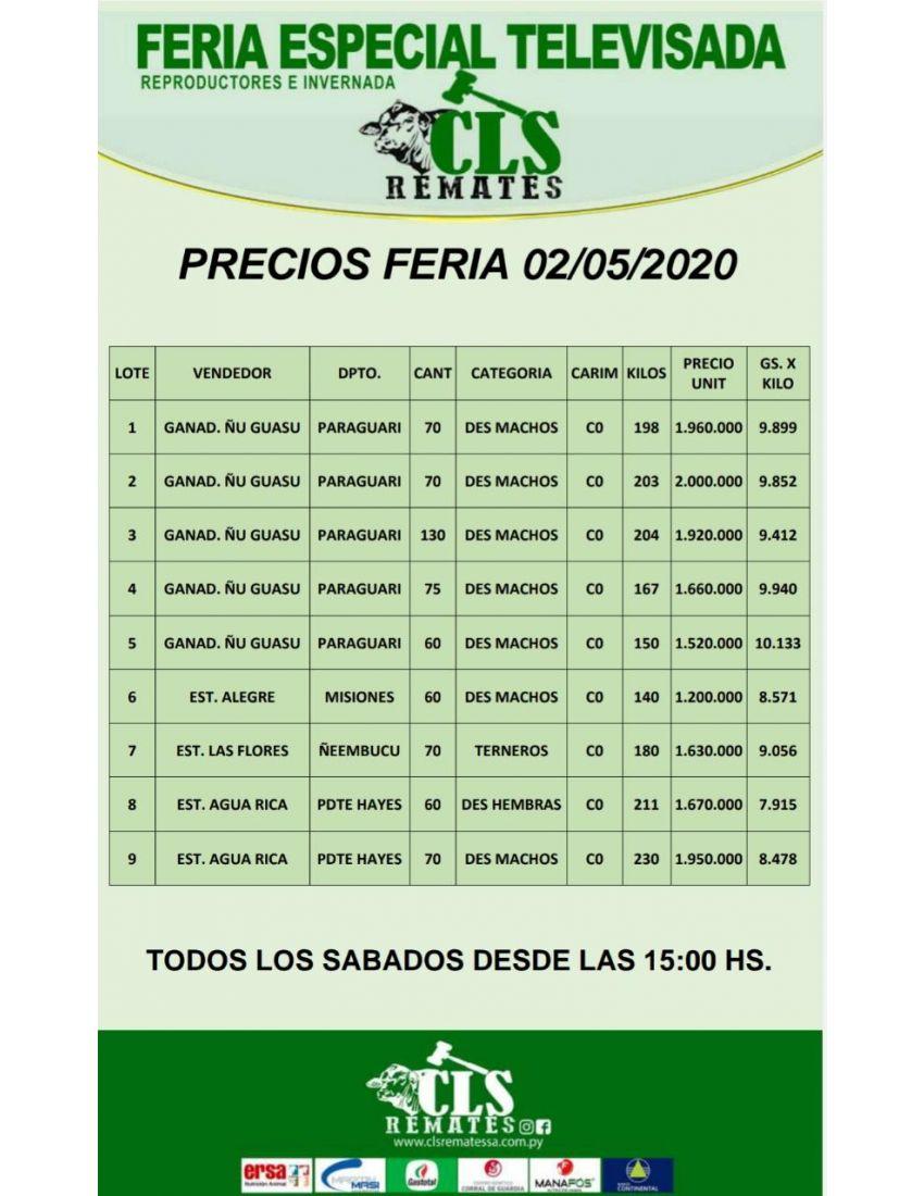 Precios de Feria 02/05/2020