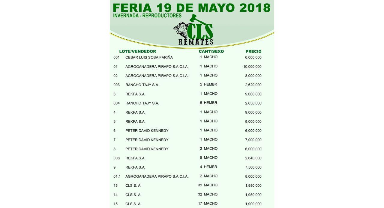 Feria Reproductores e Invernada 19/05/2018