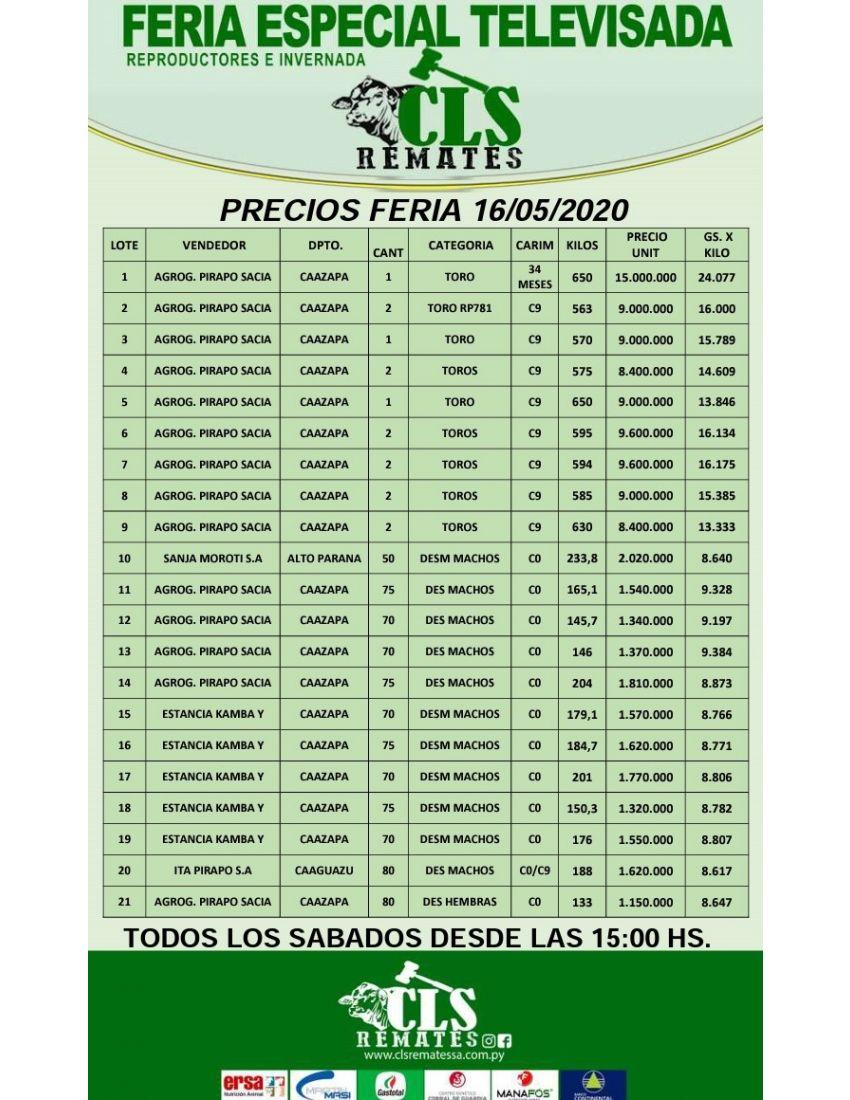 Precios de Feria 16/05/2020