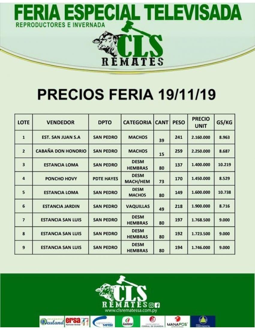Precios Feria 19/11/2019