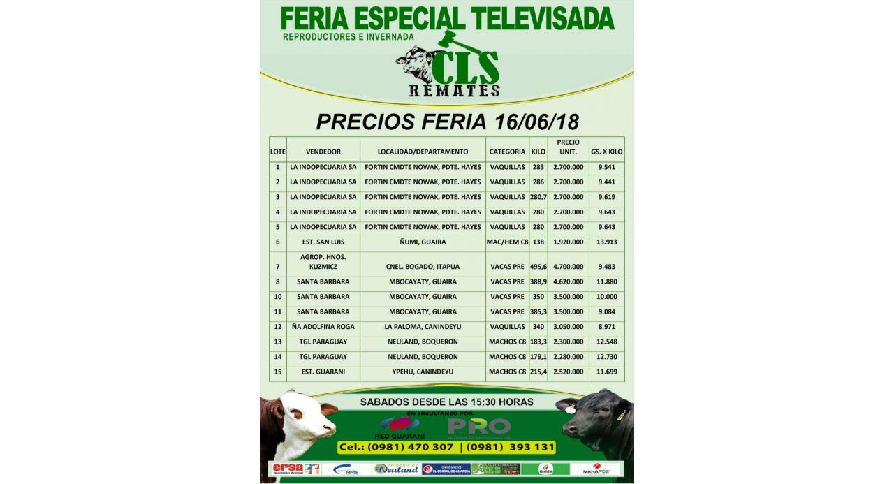 Precios Feria 16/06/2018