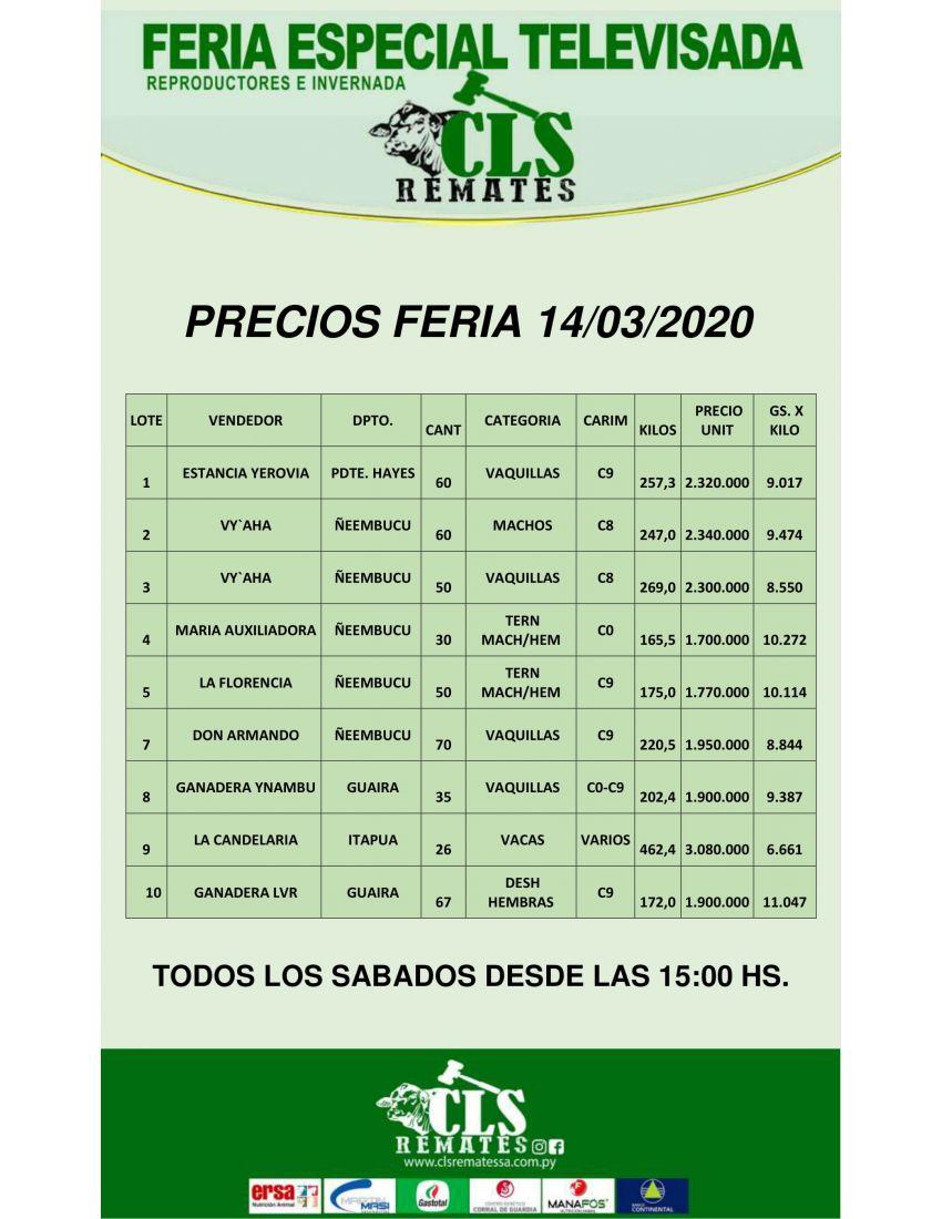Precios de Feria 14/03/2020