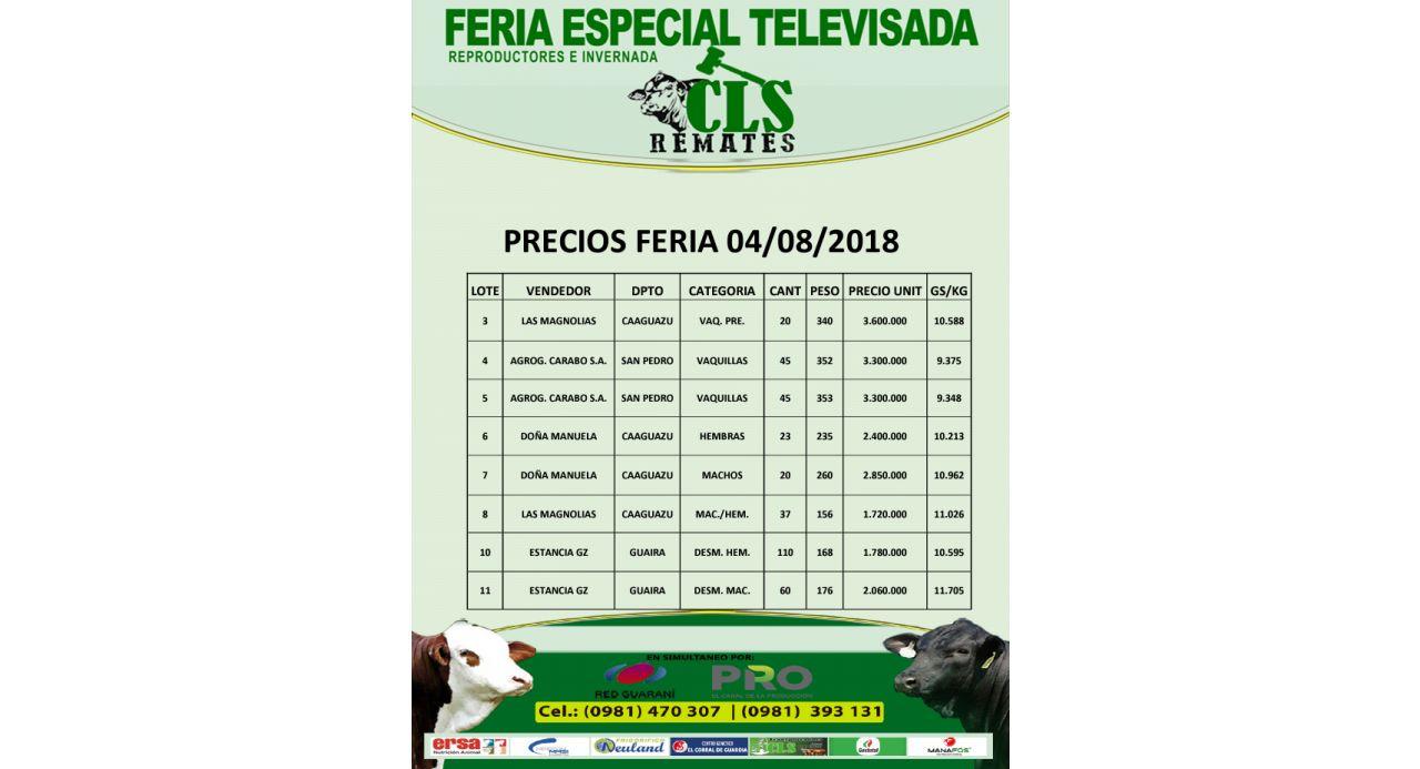 Precios Feria 4/08/2018