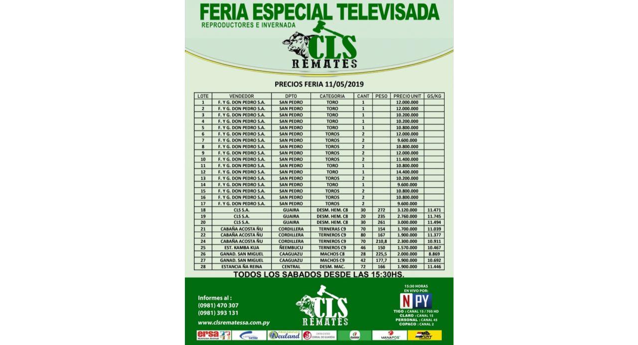 Precios Feria 11/05/2019