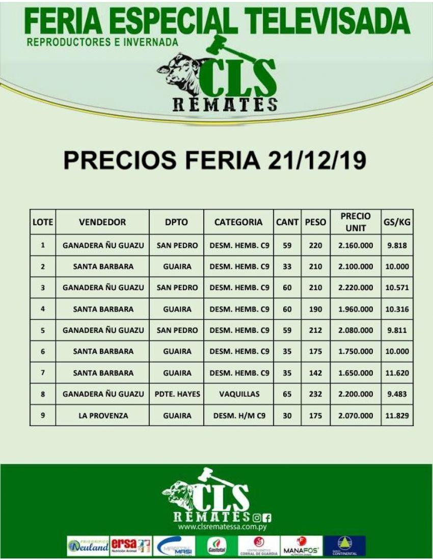 Precios Feria 21/12/2019