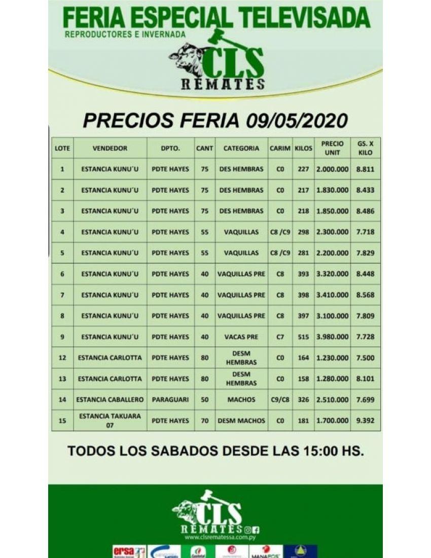 Precios de Feria 09/05/2020