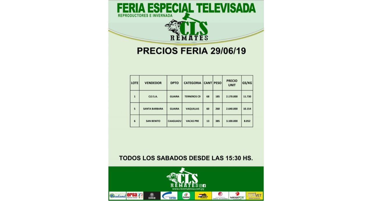 Precios Feria 29/06/2019