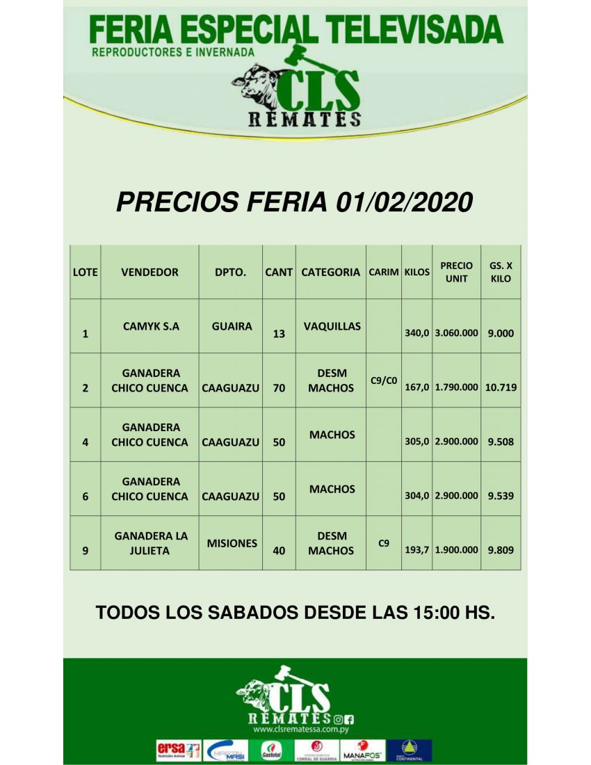 Precio de Feria 29/01/2020