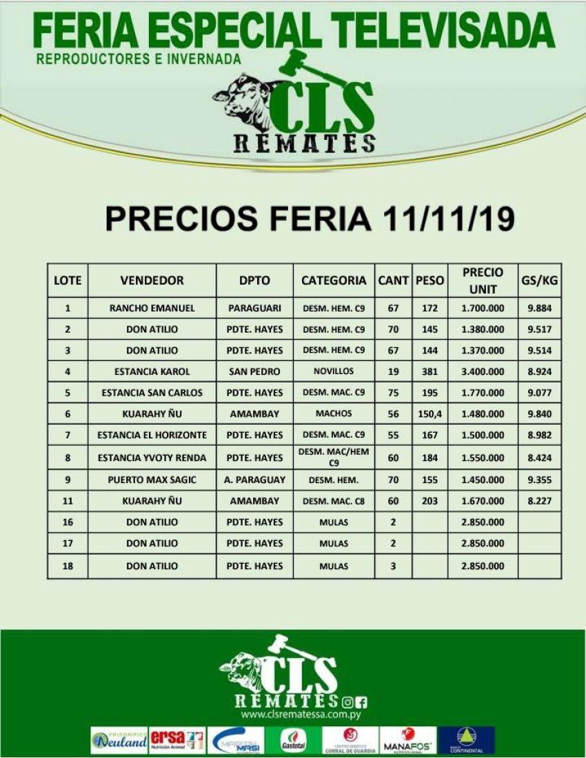Precios Feria 11/11/2019