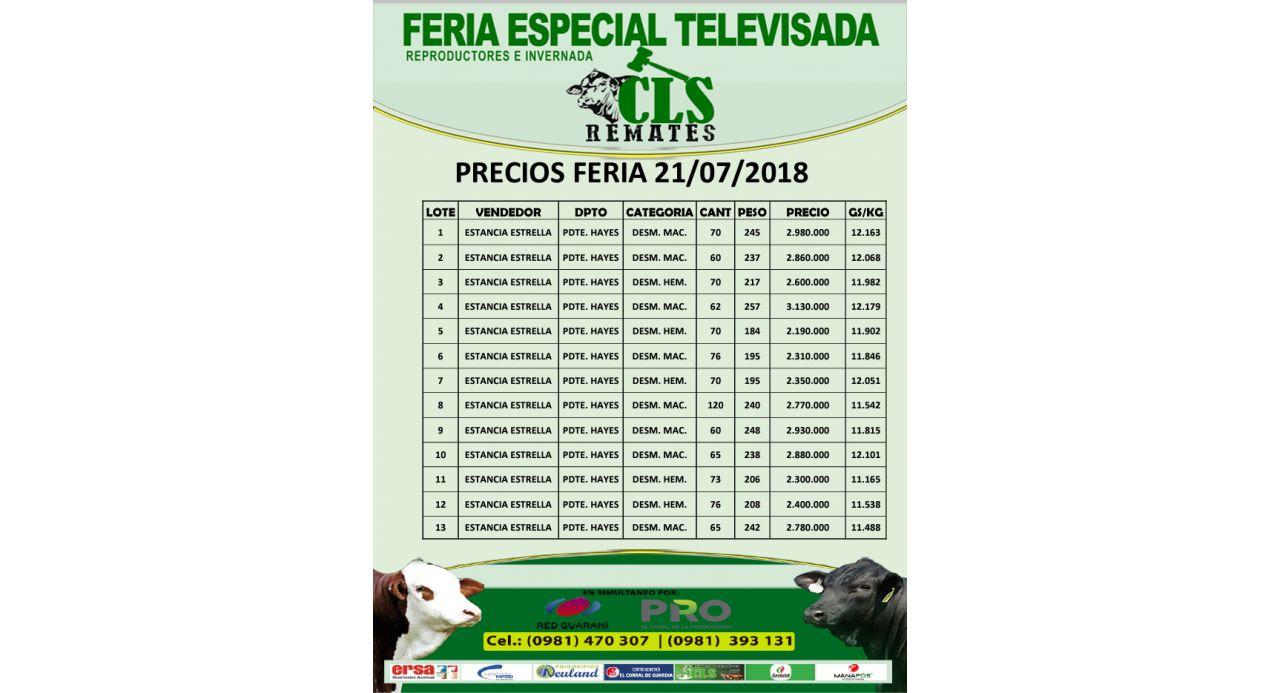 Precios Feria 21/07/2018