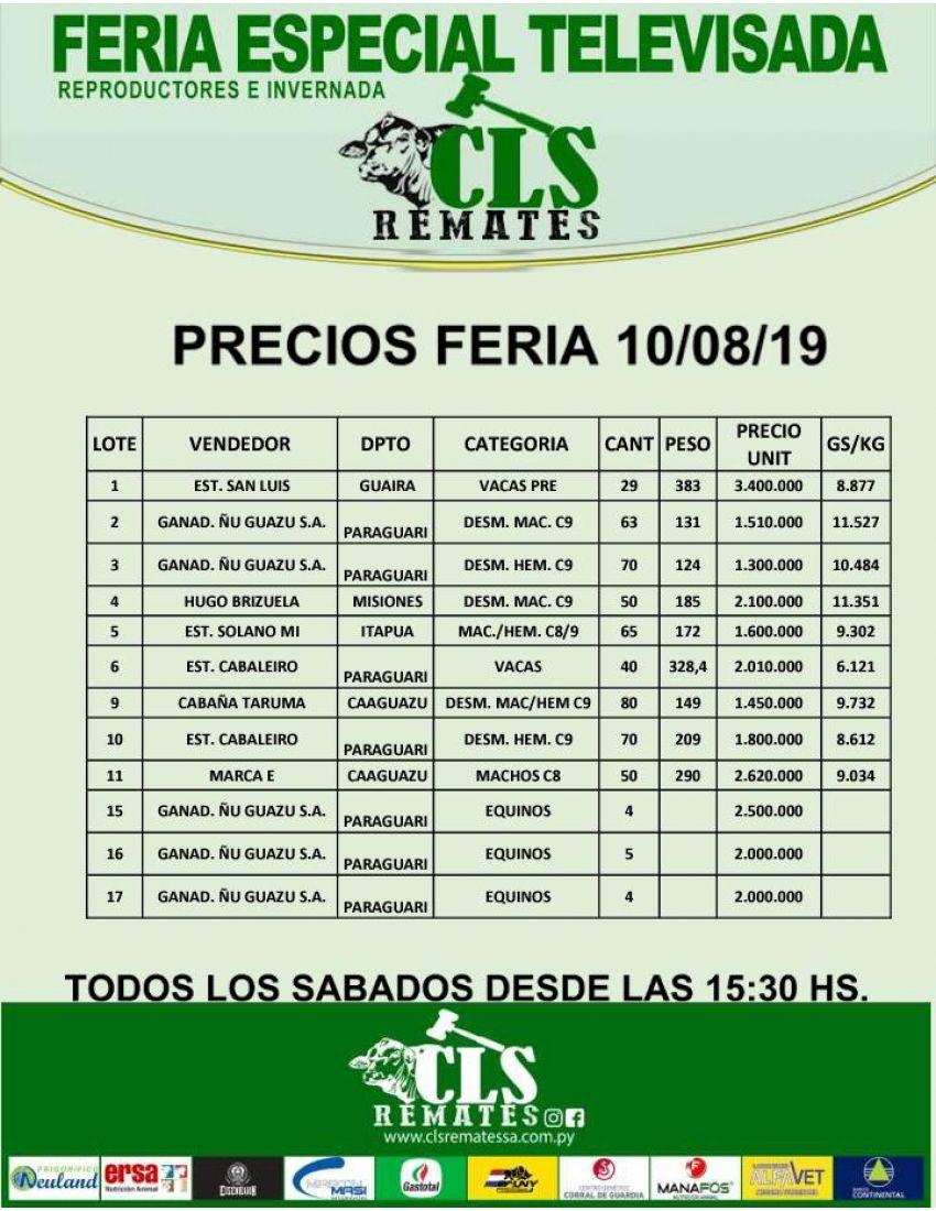 Precios Feria 10/08/2019
