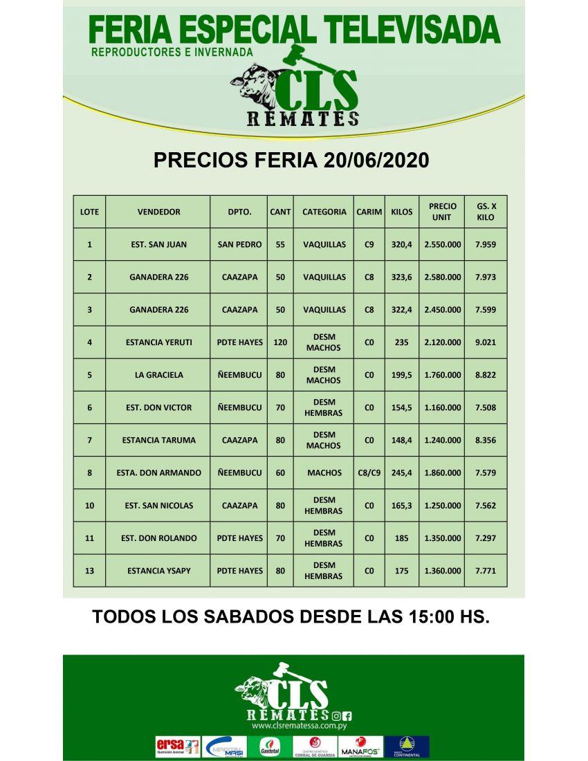 PRECIOS FERIA 20/06/2020