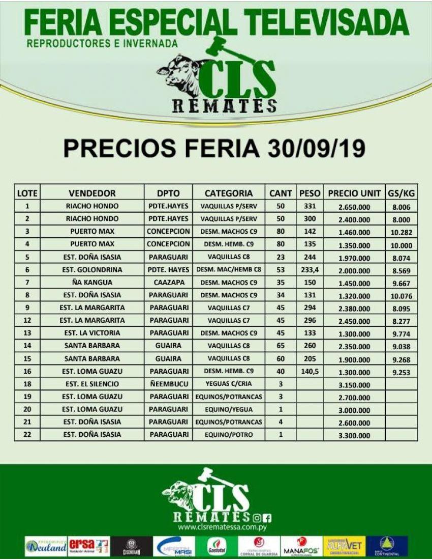 Precios Feria 30/09/2019