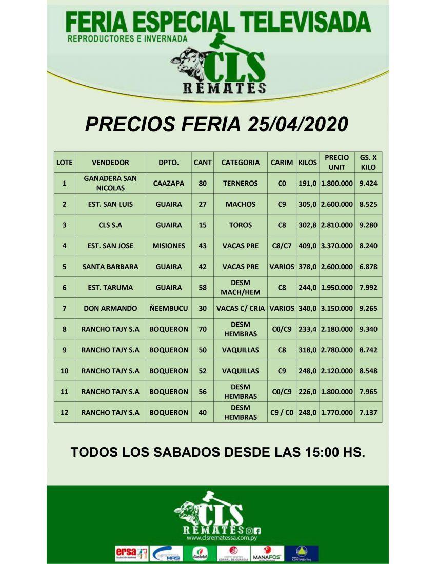 Precios de Feria 25/04/2020