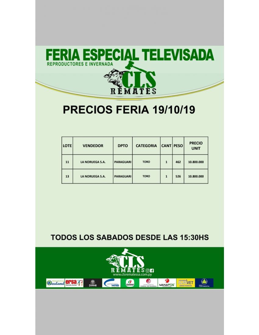 Precios Feria 19/10/2019