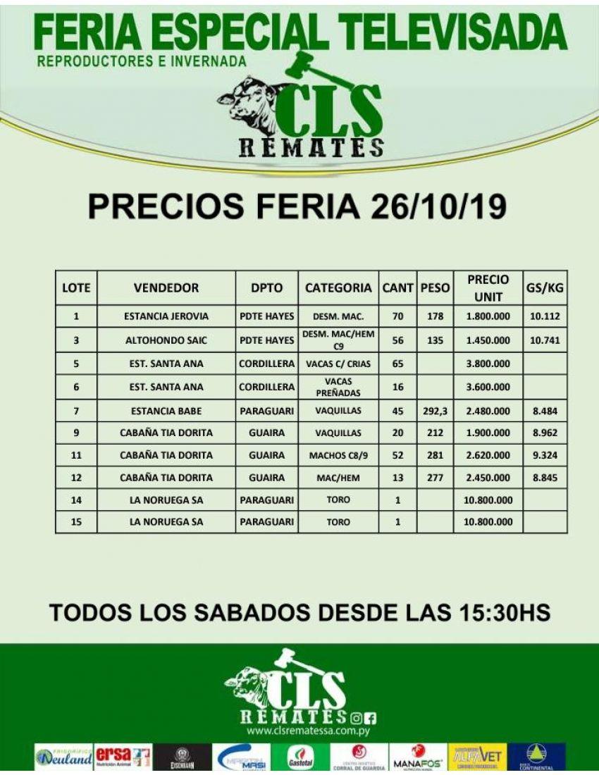 Precios Feria 26/10/2019