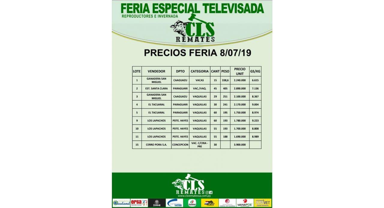 Precios Feria 8/07/2019
