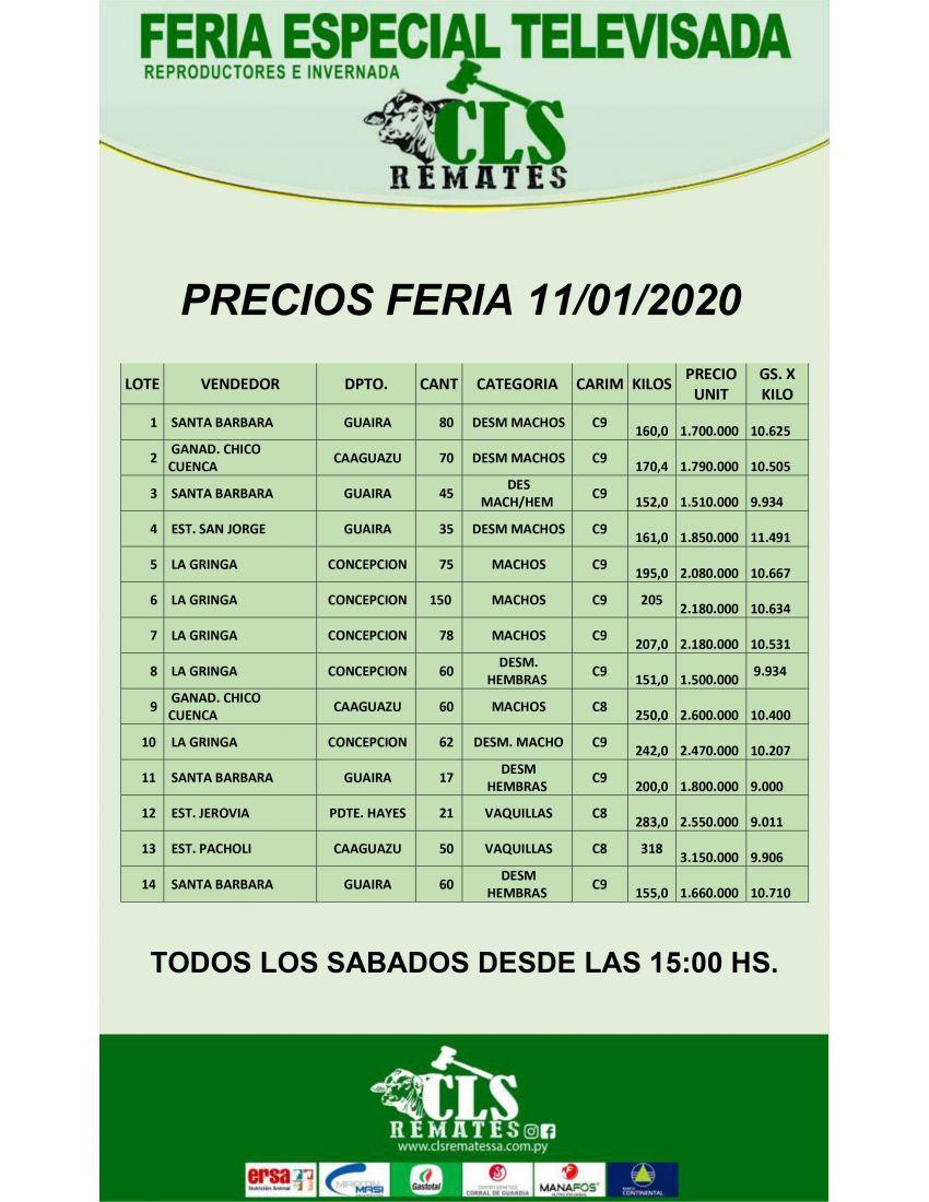 Precios Feria 11/01/2020