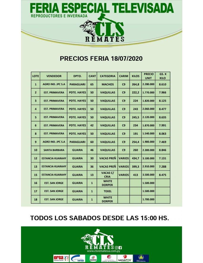 PRECIOS FERIA 18/07/2020