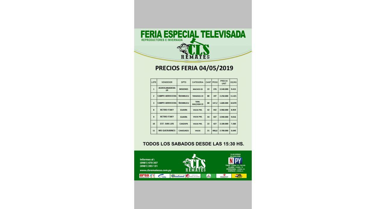 Precios Feria 04/05/2019