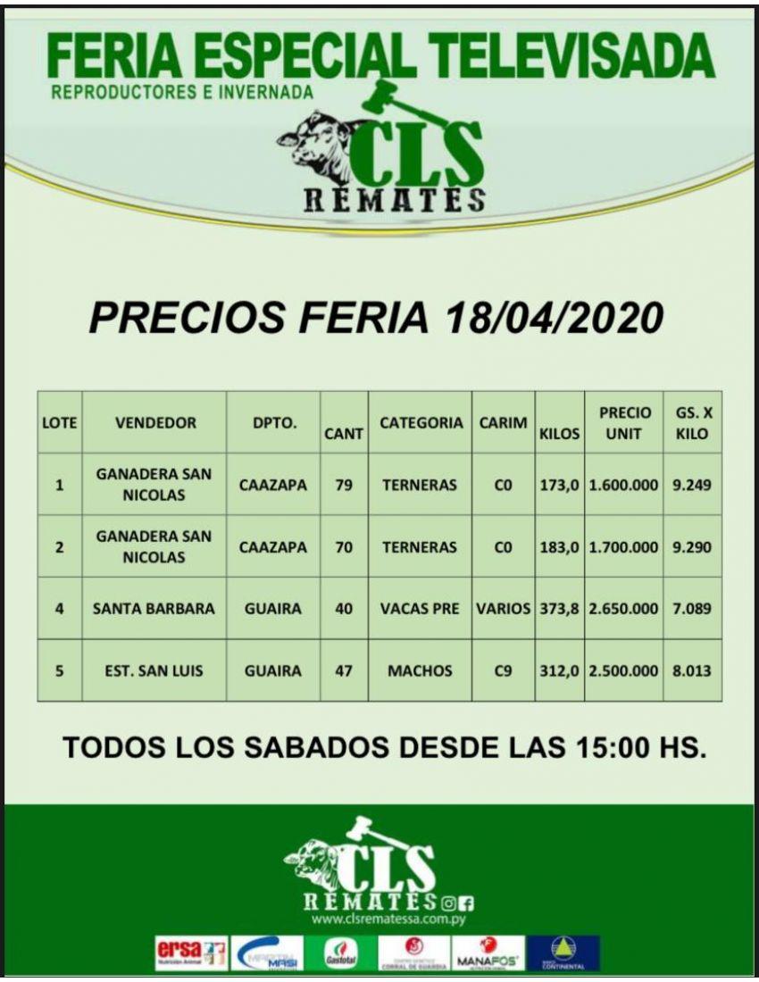 Precios de Feria 18/04/2020