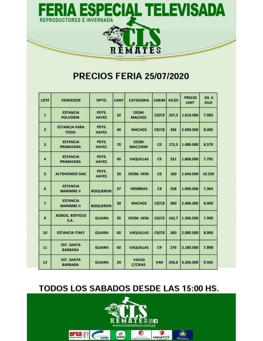 PRECIOS FERIA 25/07/2020