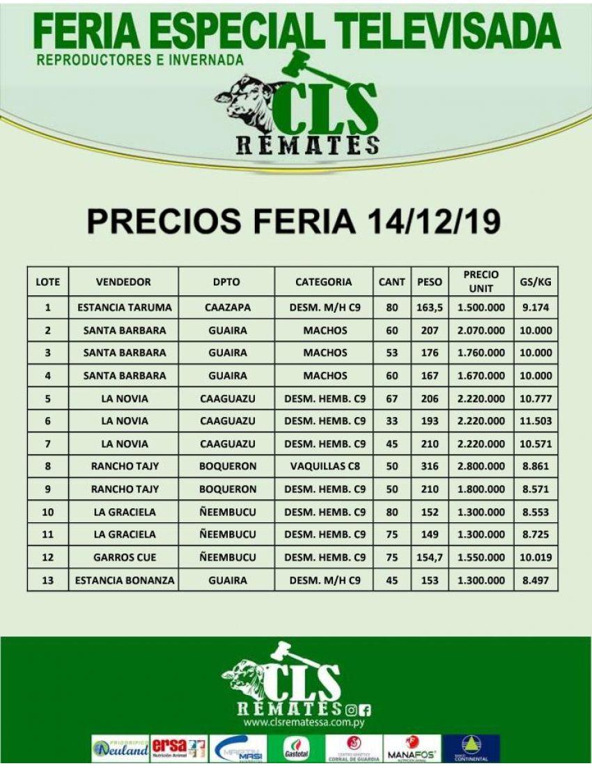 Precios Feria 14/12/2019