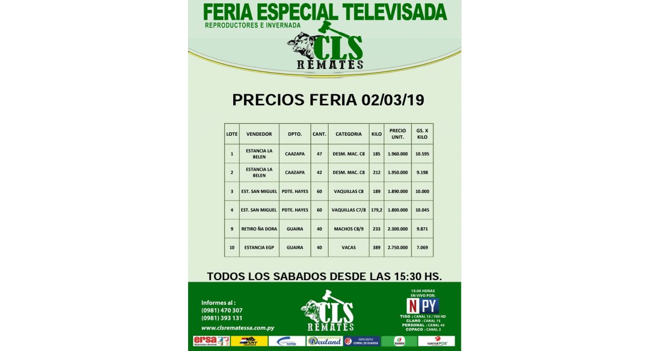 Precios Feria 02/03/2019