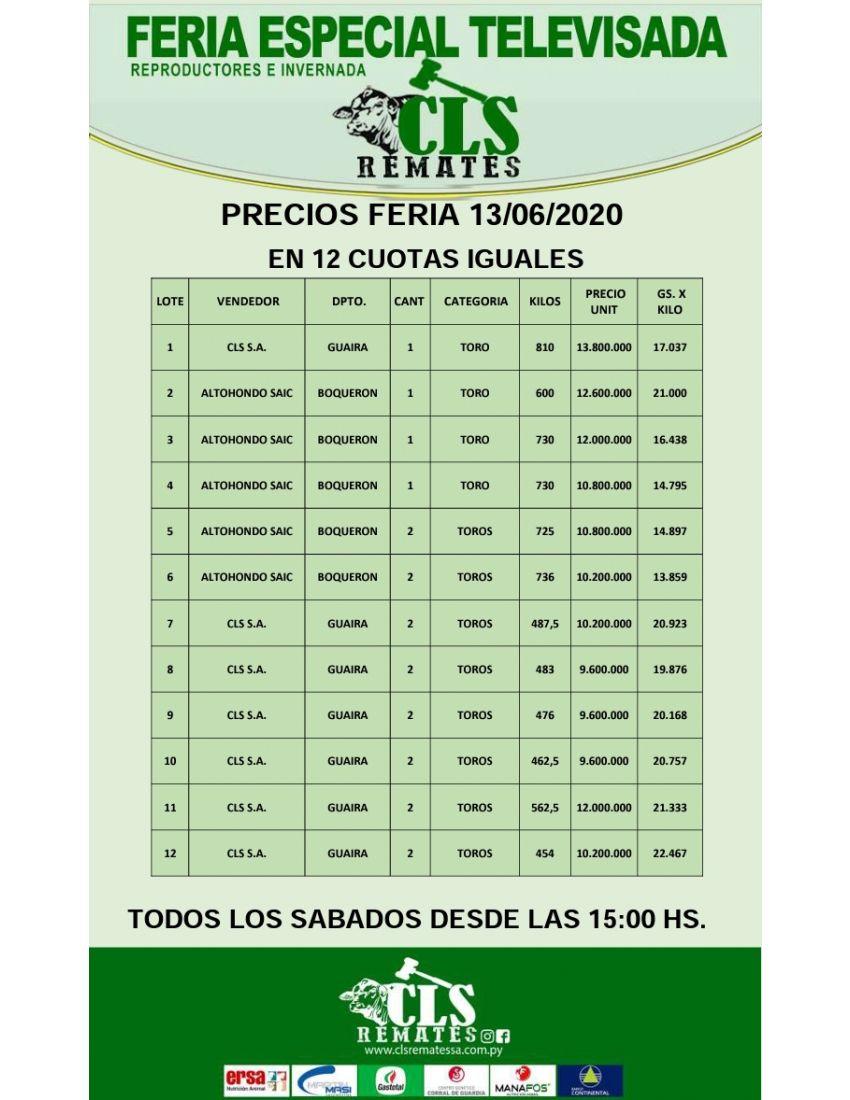 PRECIOS FERIA 13/06/2020