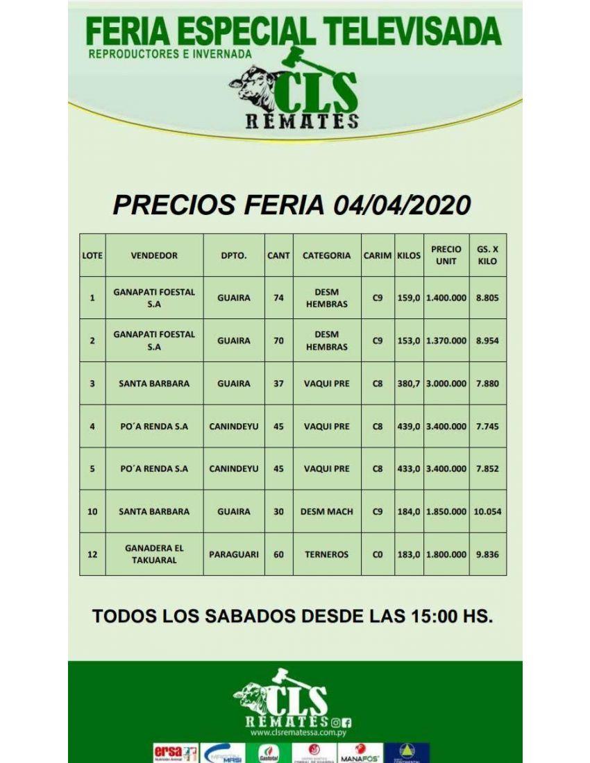Precios de Feria 04/04/2020