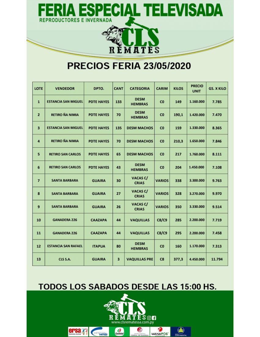 PRECIOS FERIA 23/05/2020