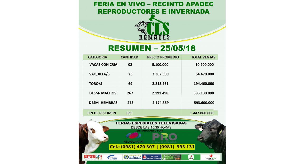 FERIA INVERNADA - CURUGUATY
