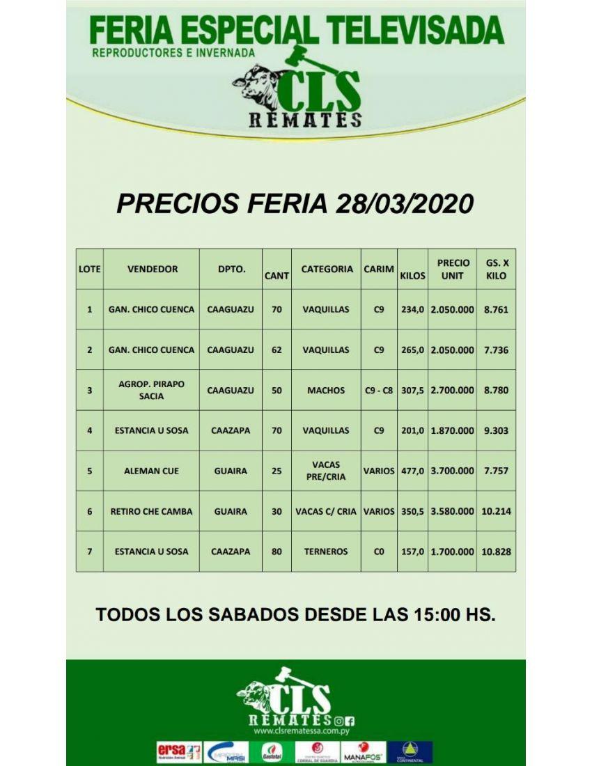 Precios de Feria 28/03/2020