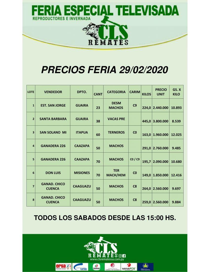 Precios de Feria 29/02/2020