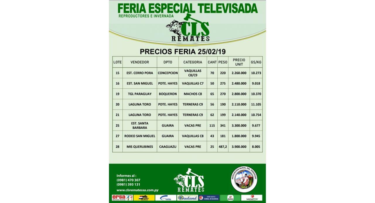 Precios Feria 25/02/2019