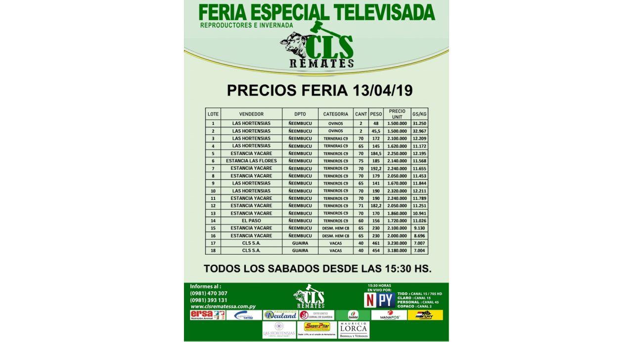 Precios Feria 13/04/2019
