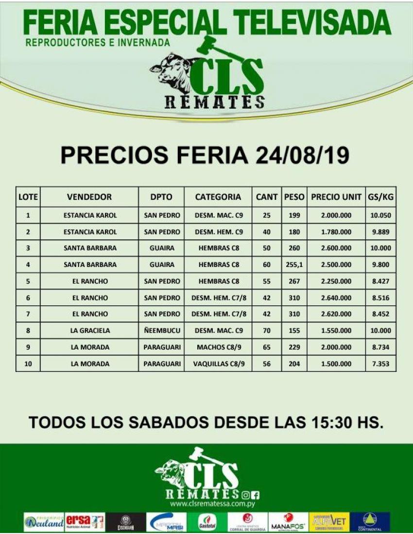 Precios Feria 24/08/2019