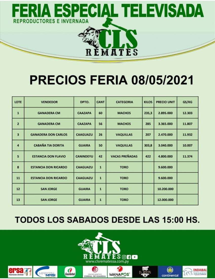 Precios Feria 8/05/2021