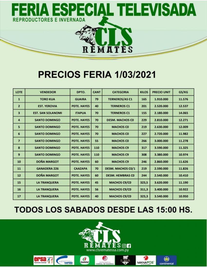 Precios Feria 01/03/2021