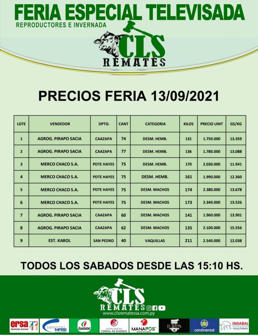 Precios Feria 13/09/2021