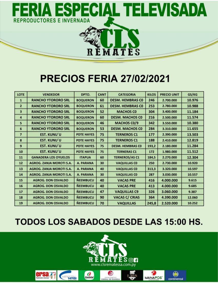 Precios Feria 27/02/2021
