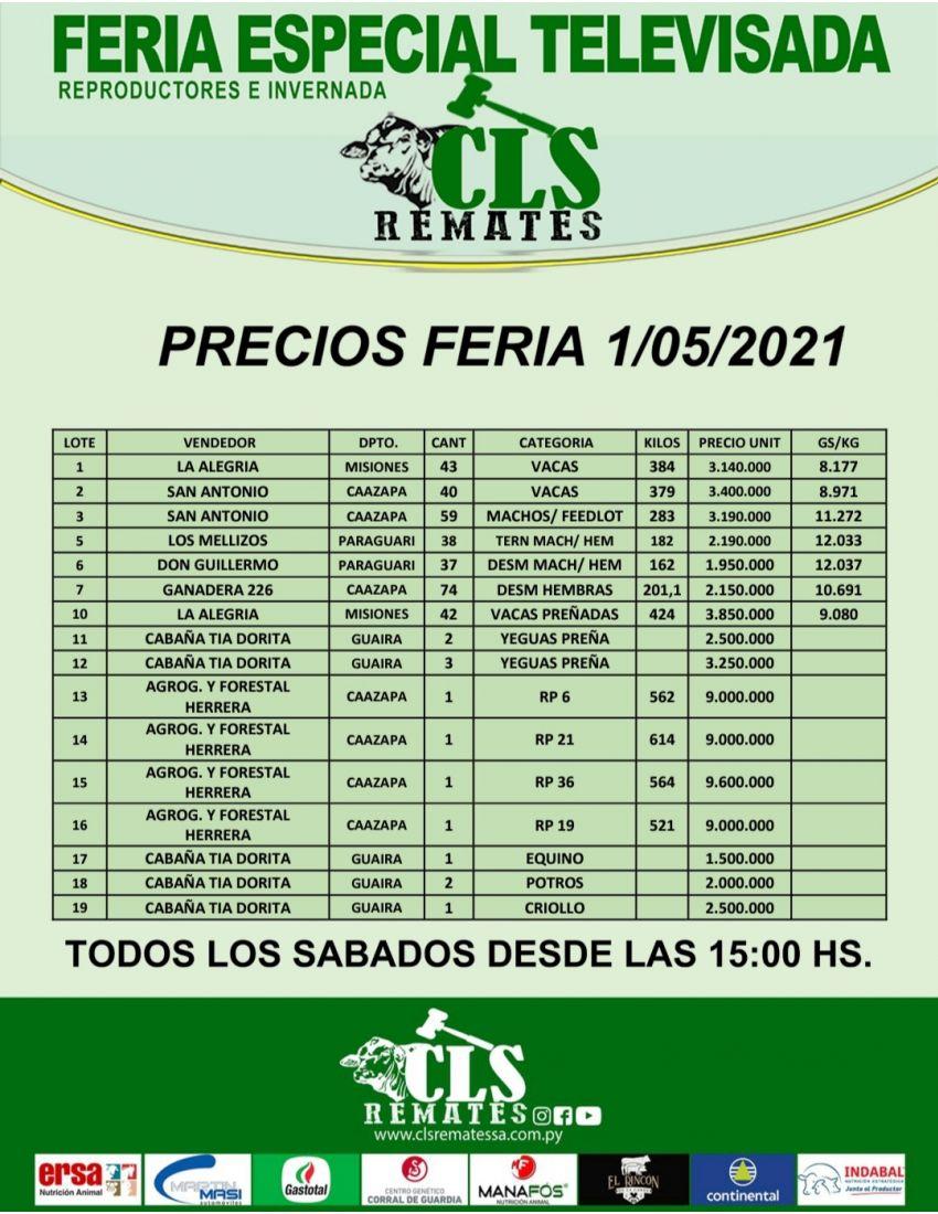 Precios Feria 1/05/2021