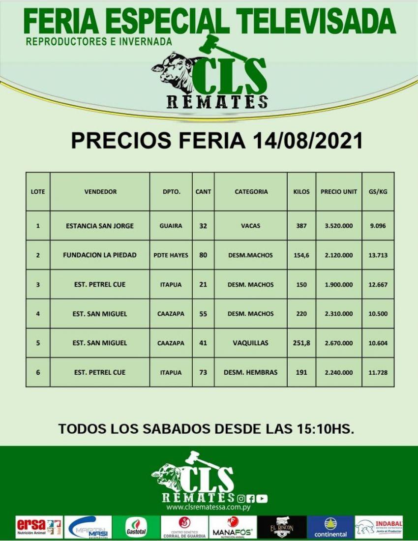 Precios Feria 14/08/2021