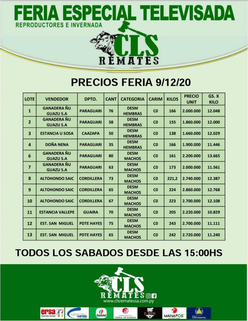 Precios Feria 9/12/2020