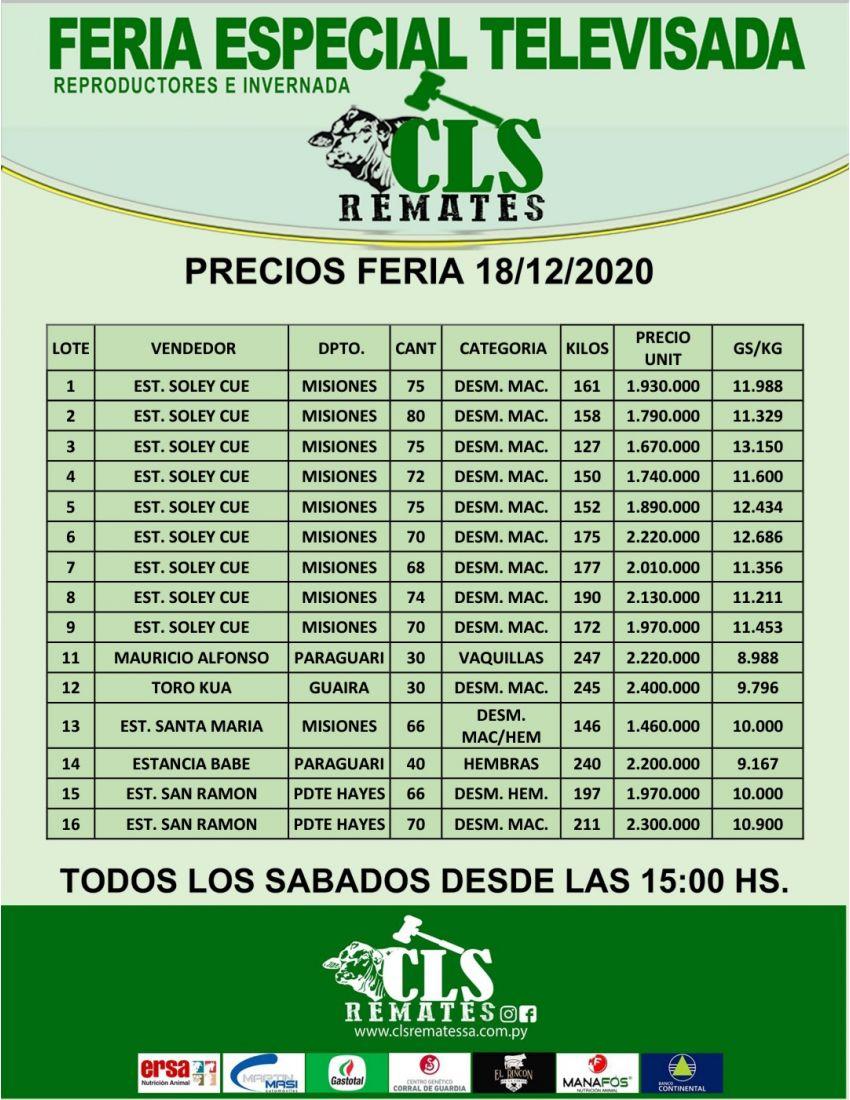 Precios Feria 18/12/2020